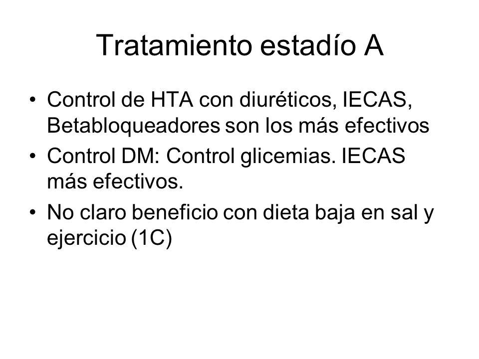 Tratamiento estadío A Control de HTA con diuréticos, IECAS, Betabloqueadores son los más efectivos.