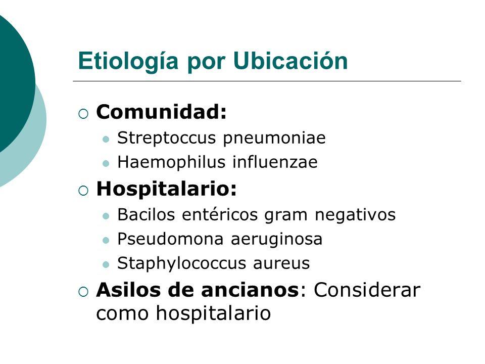 Etiología por Ubicación