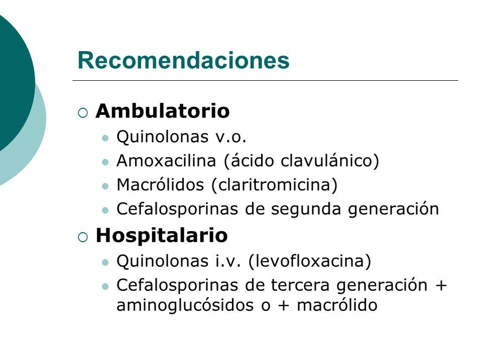 Recomendaciones Ambulatorio Hospitalario Quinolonas v.o.