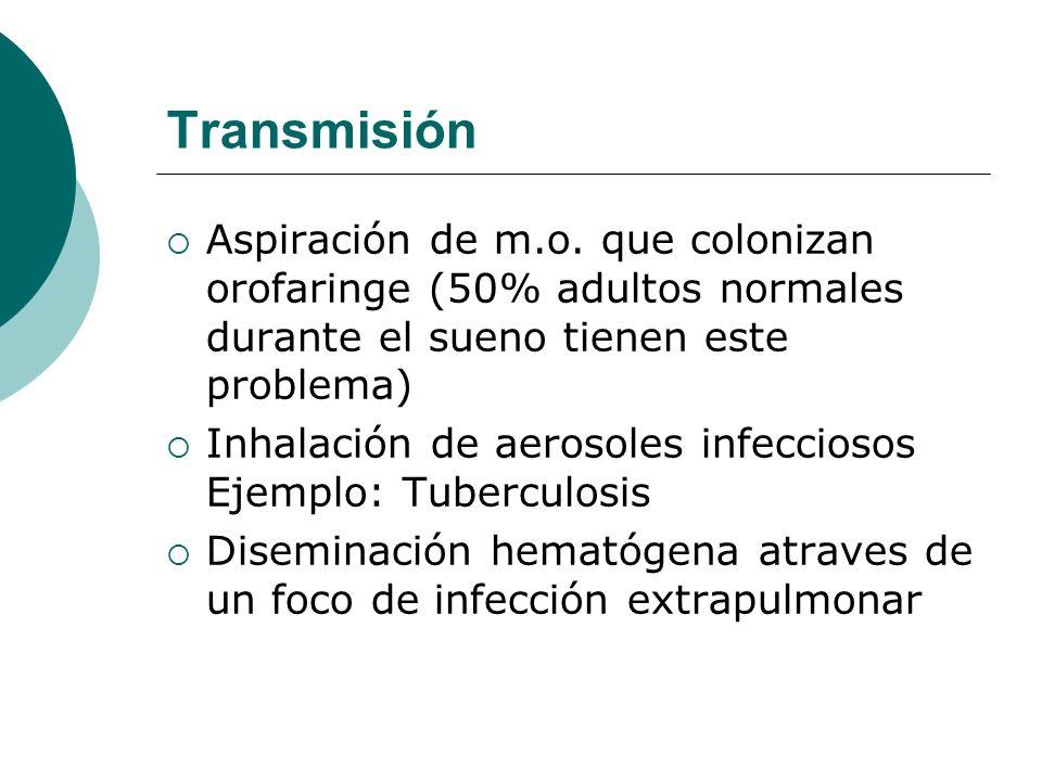 Transmisión Aspiración de m.o. que colonizan orofaringe (50% adultos normales durante el sueno tienen este problema)