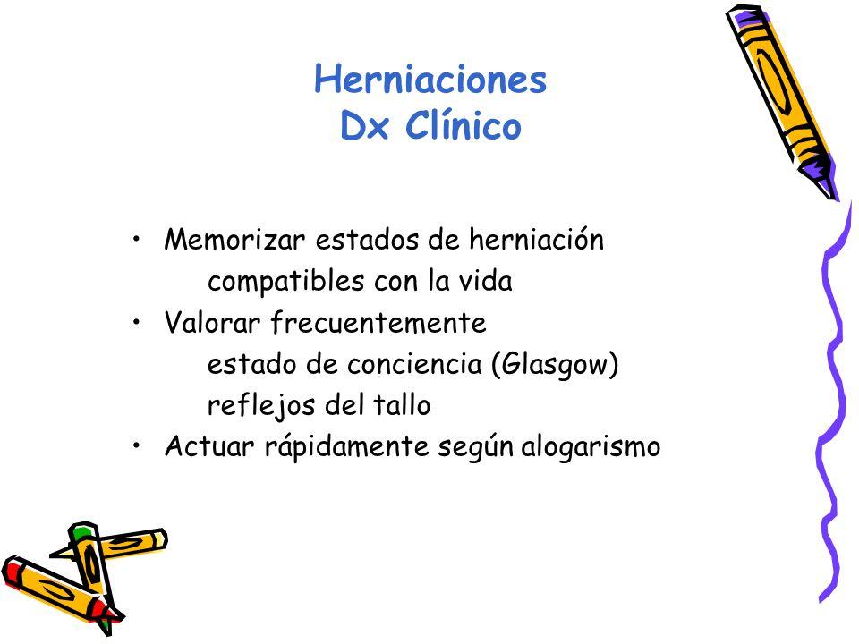 Herniaciones Dx Clínico