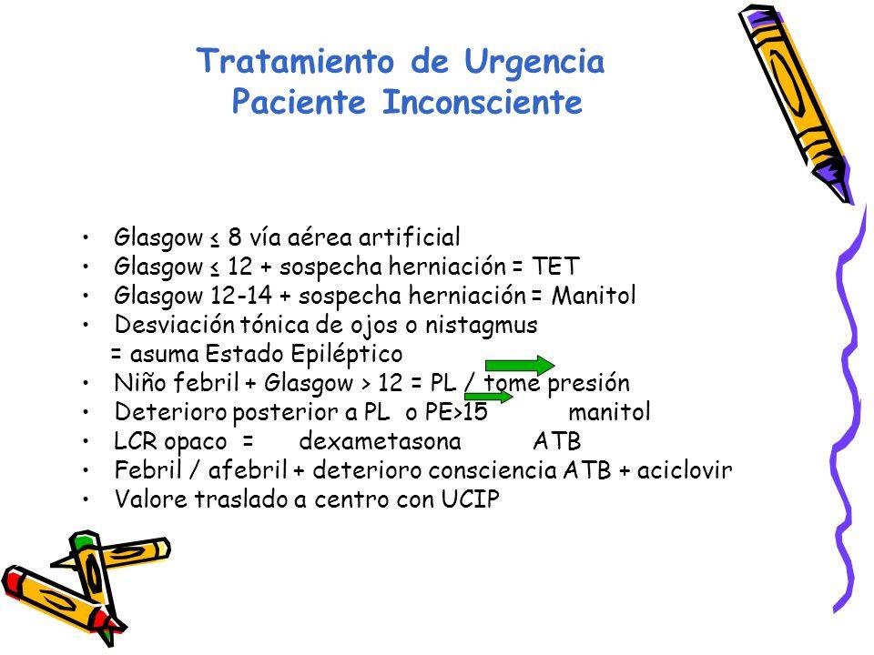 Tratamiento de Urgencia Paciente Inconsciente