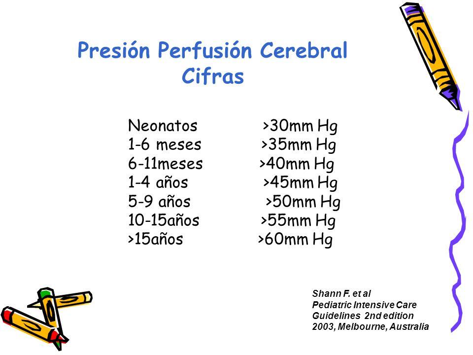 Presión Perfusión Cerebral Cifras