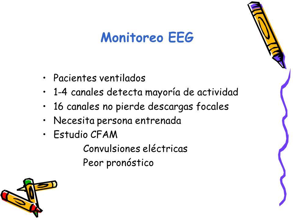 Monitoreo EEG Pacientes ventilados