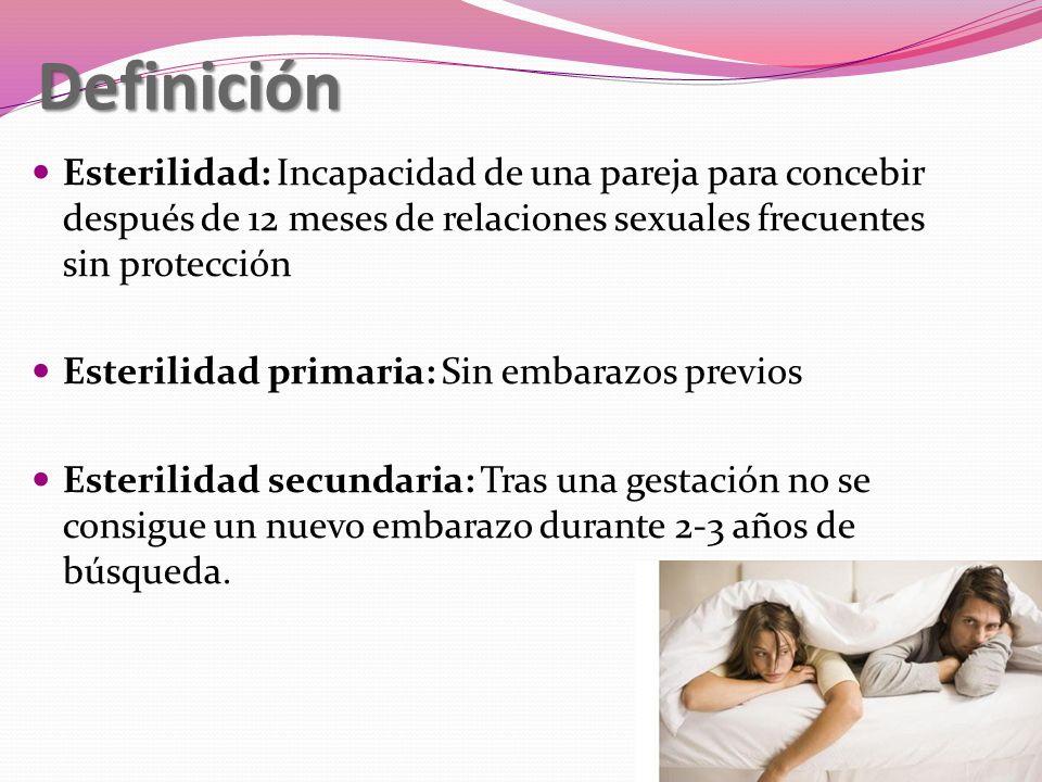 DefiniciónEsterilidad: Incapacidad de una pareja para concebir después de 12 meses de relaciones sexuales frecuentes sin protección.