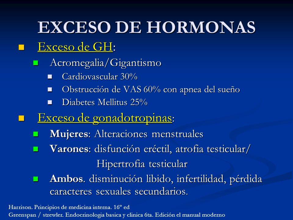 EXCESO DE HORMONAS Exceso de GH: Exceso de gonadotropinas: