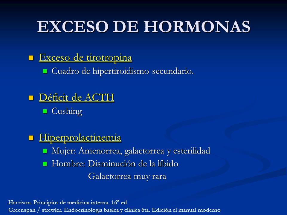 EXCESO DE HORMONAS Exceso de tirotropina Déficit de ACTH