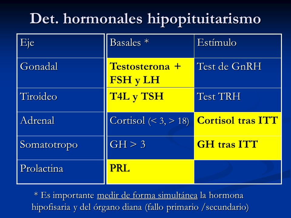 Det. hormonales hipopituitarismo