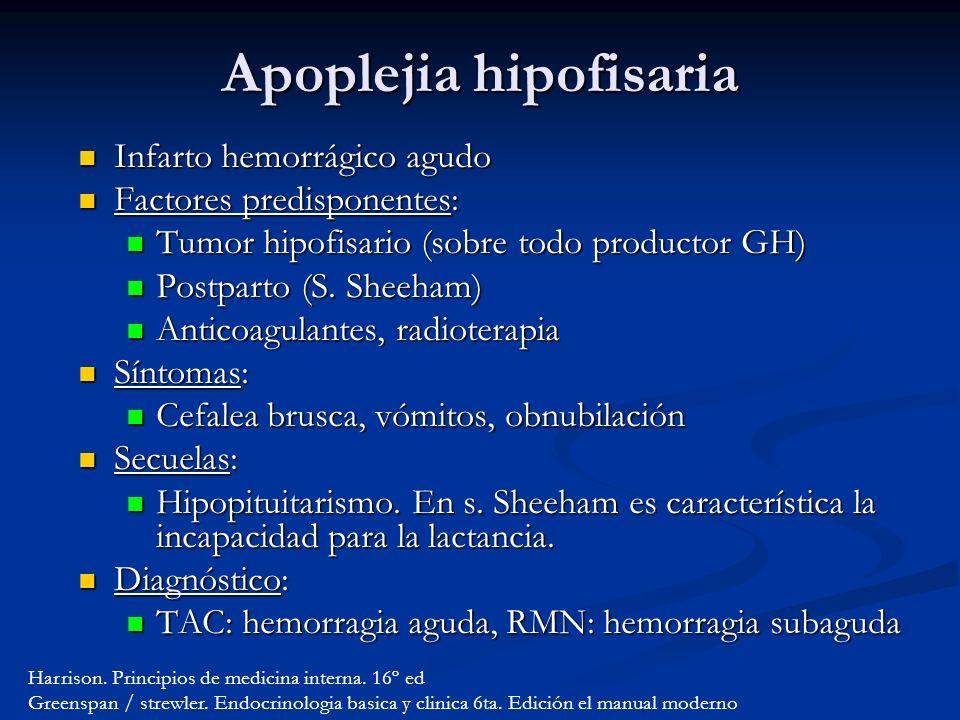 Apoplejia hipofisaria