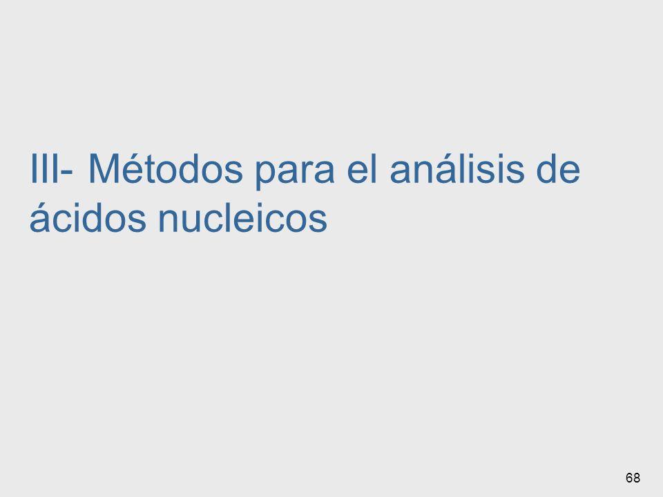 III- Métodos para el análisis de ácidos nucleicos