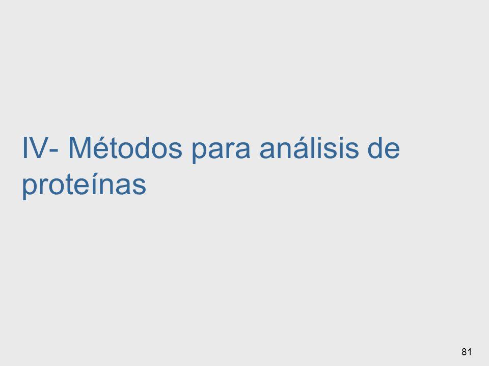 IV- Métodos para análisis de proteínas
