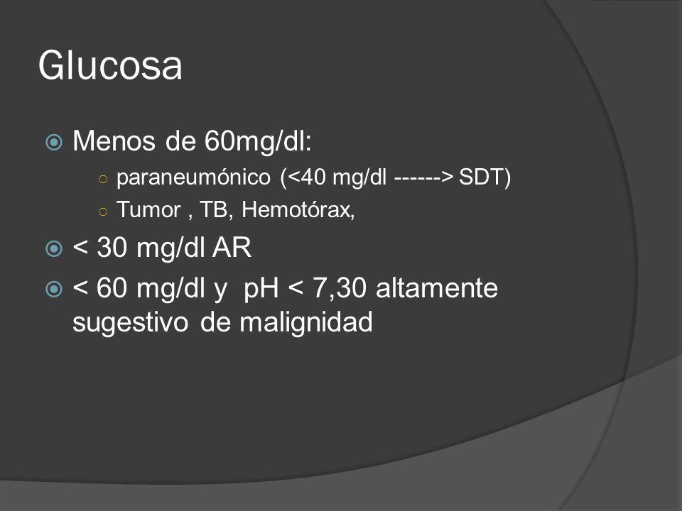 Glucosa Menos de 60mg/dl: < 30 mg/dl AR