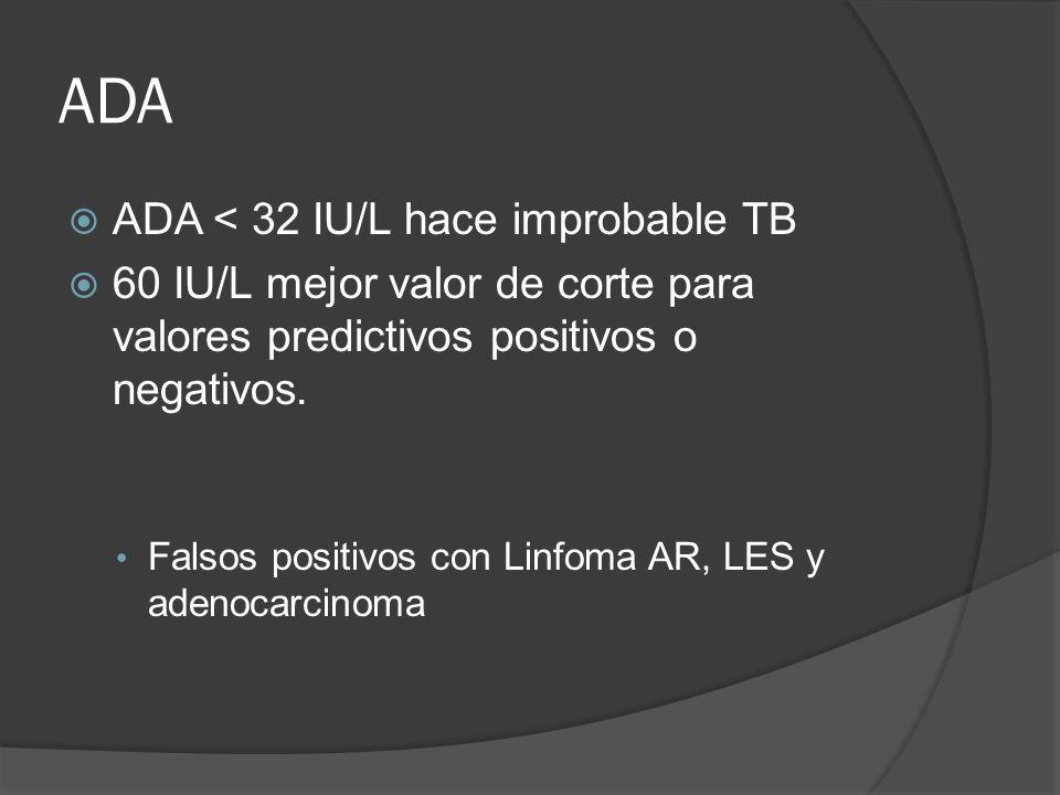 ADA ADA < 32 IU/L hace improbable TB