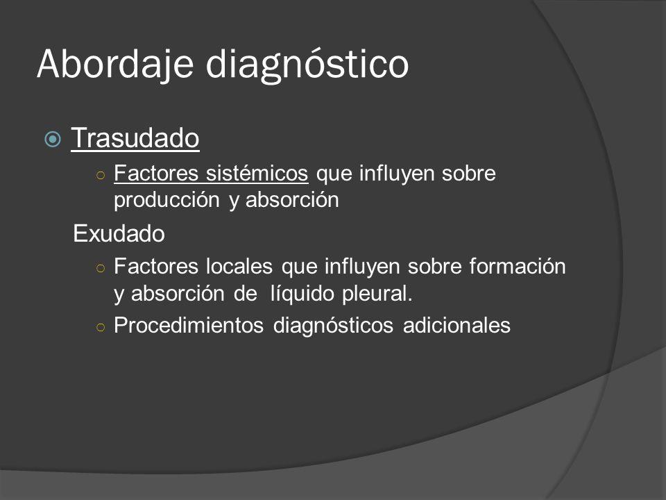 Abordaje diagnóstico Trasudado Exudado