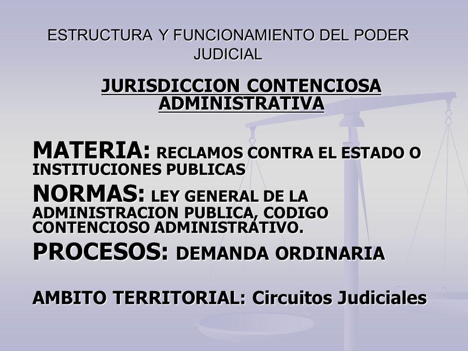 ESTRUCTURA Y FUNCIONAMIENTO DEL PODER JUDICIAL