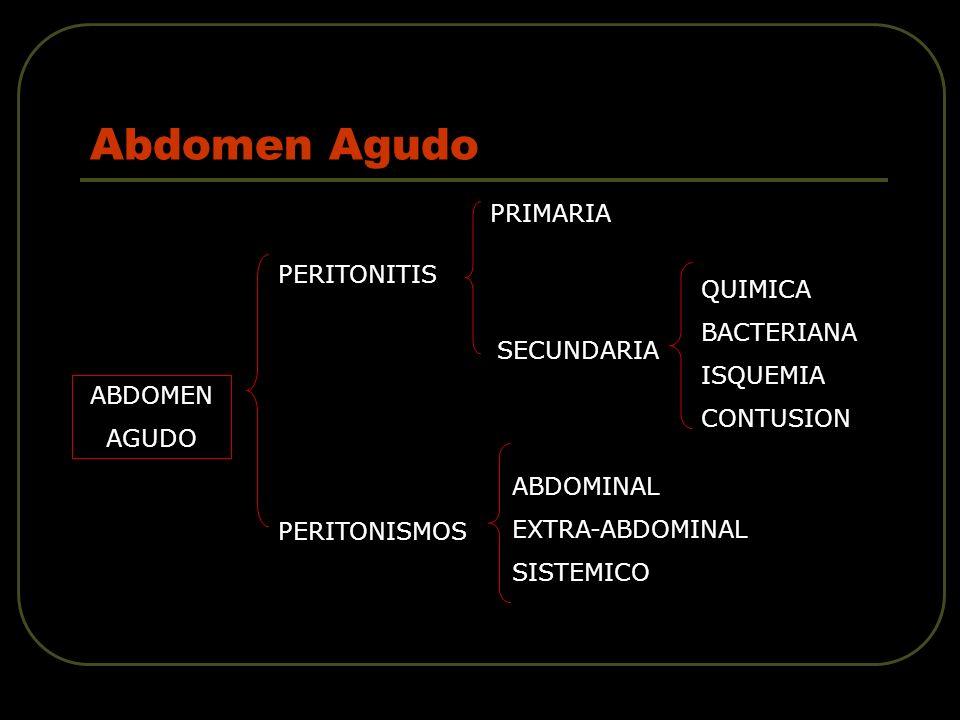 Abdomen Agudo PRIMARIA PERITONITIS QUIMICA BACTERIANA ISQUEMIA
