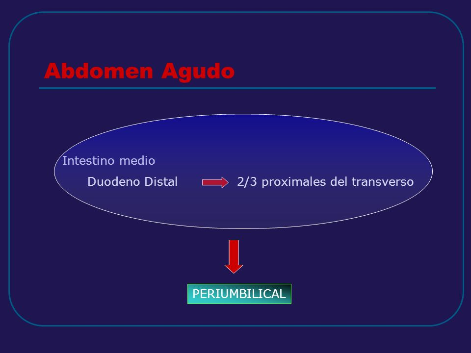 Abdomen Agudo Intestino medio
