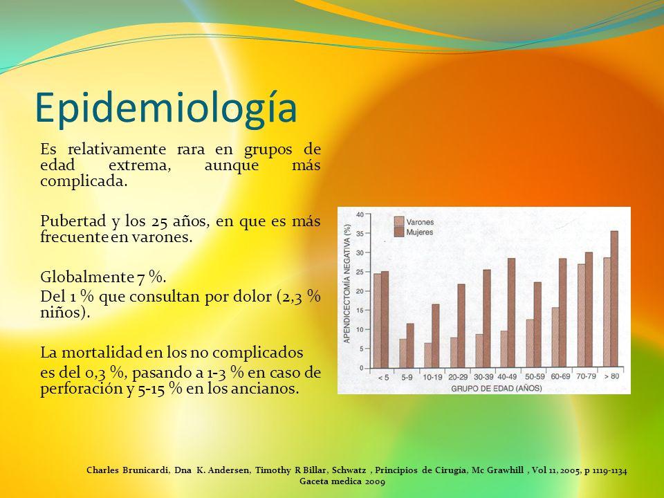 EpidemiologíaEs relativamente rara en grupos de edad extrema, aunque más complicada. Pubertad y los 25 años, en que es más frecuente en varones.