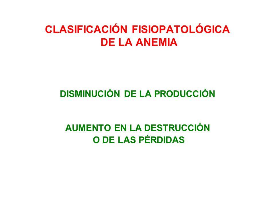 CLASIFICACIÓN FISIOPATOLÓGICA DE LA ANEMIA