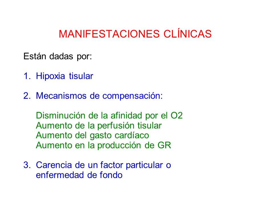 MANIFESTACIONES CLÍNICAS Están dadas por: 1. Hipoxia tisular 2