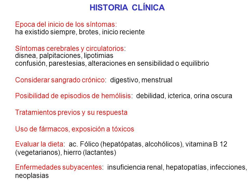 HISTORIA CLÍNICA Epoca del inicio de los síntomas: