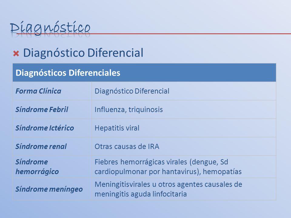 Diagnóstico Diagnóstico Diferencial Diagnósticos Diferenciales