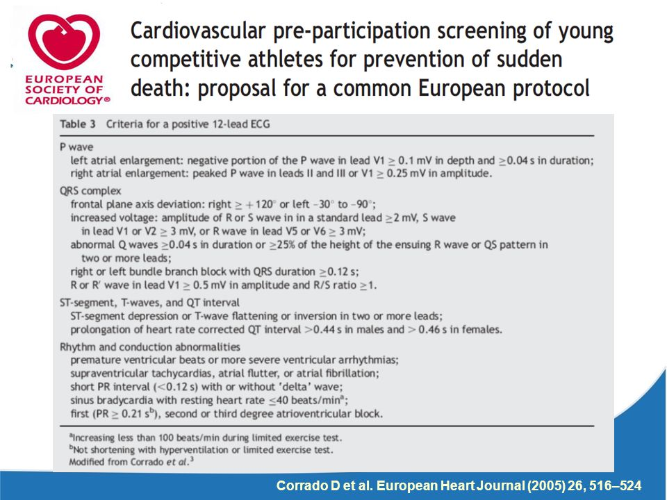 Corrado D et al. European Heart Journal (2005) 26, 516–524