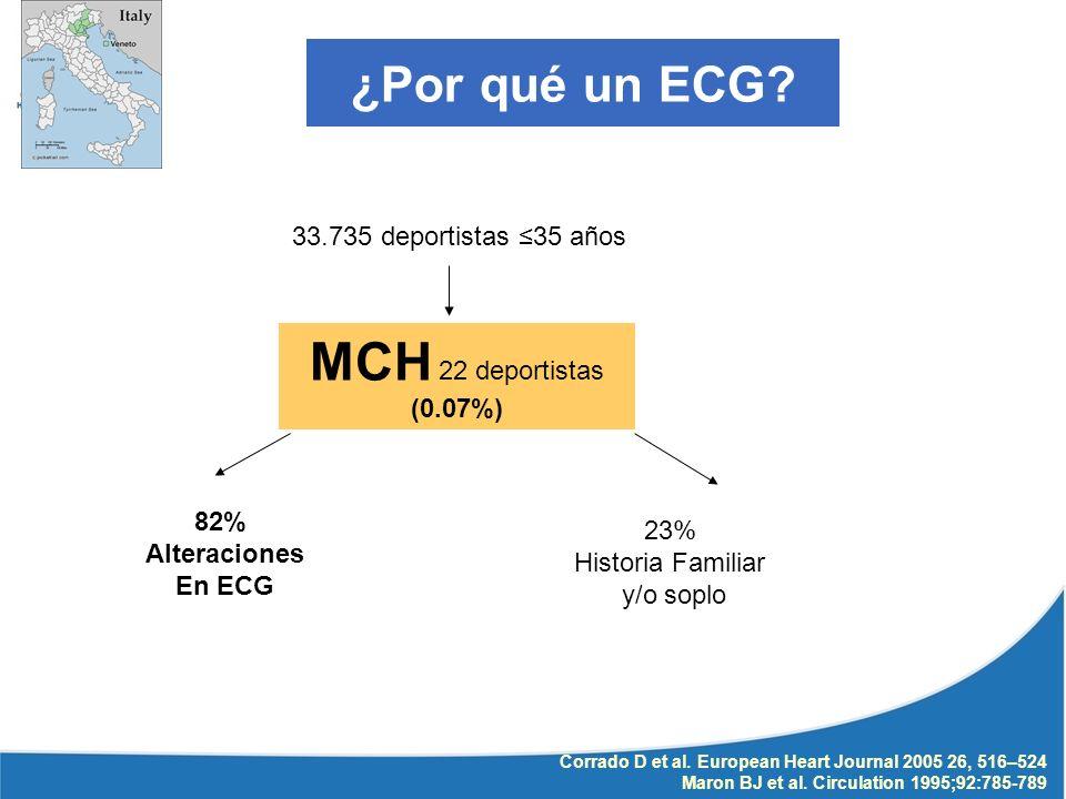 MCH 22 deportistas ¿Por qué un ECG 33.735 deportistas ≤35 años
