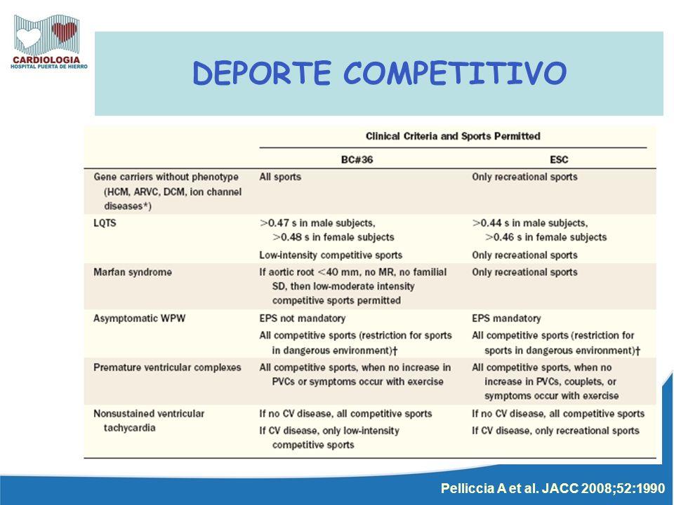 DEPORTE COMPETITIVO Pelliccia A et al. JACC 2008;52:1990