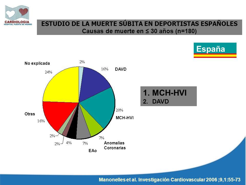 ESTUDIO DE LA MUERTE SÚBITA EN DEPORTISTAS ESPAÑOLES Causas de muerte en ≤ 30 años (n=180)