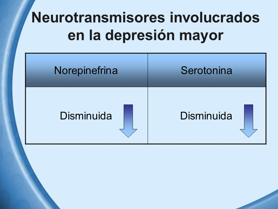 Neurotransmisores involucrados en la depresión mayor