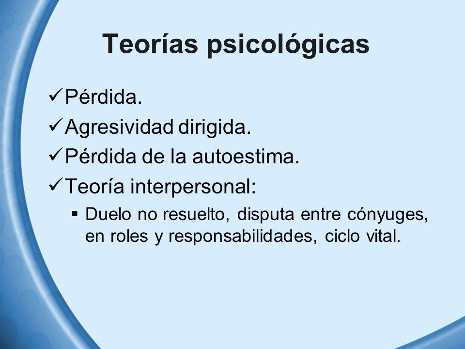 Teorías psicológicas Pérdida. Agresividad dirigida.