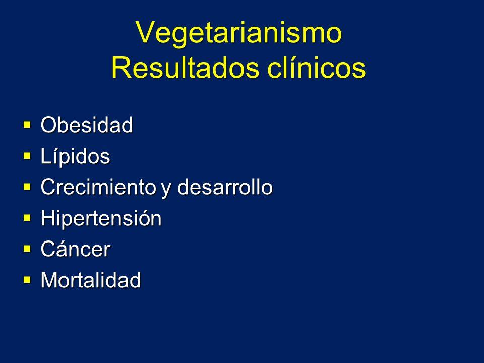 Vegetarianismo Resultados clínicos