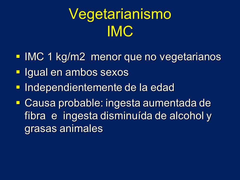 Vegetarianismo IMC IMC 1 kg/m2 menor que no vegetarianos