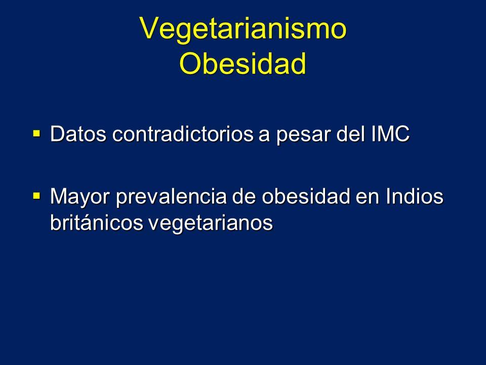 Vegetarianismo Obesidad