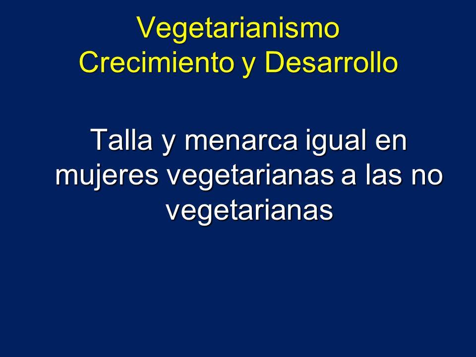 Vegetarianismo Crecimiento y Desarrollo
