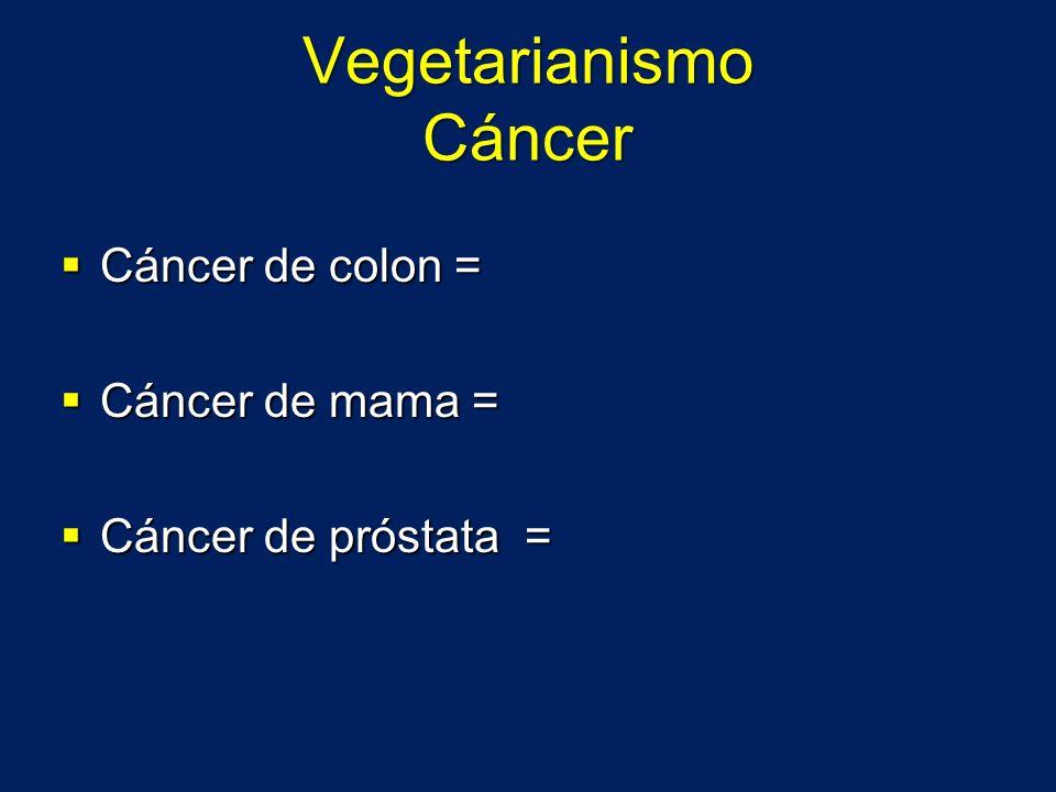 Vegetarianismo Cáncer
