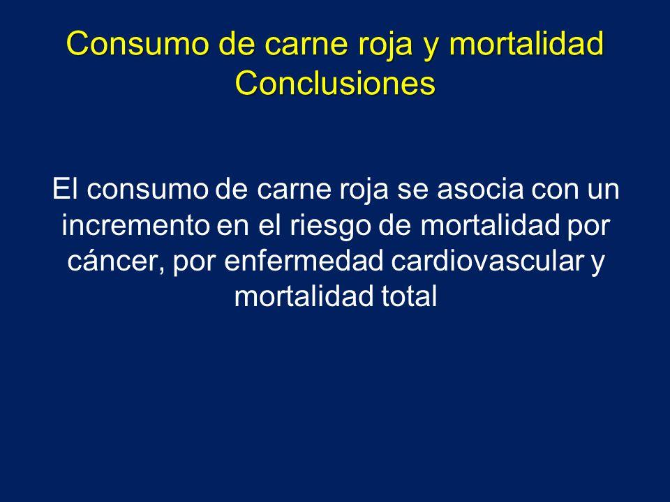 Consumo de carne roja y mortalidad Conclusiones