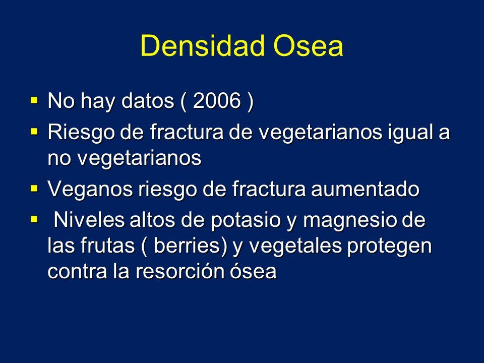 Densidad Osea No hay datos ( 2006 )