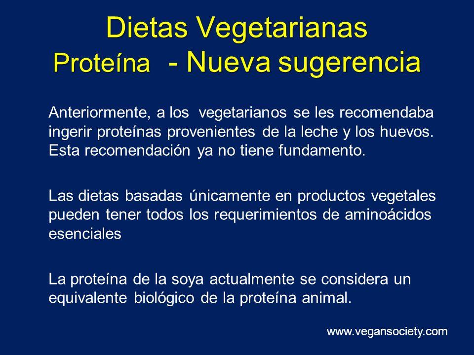 Dietas Vegetarianas Proteína - Nueva sugerencia