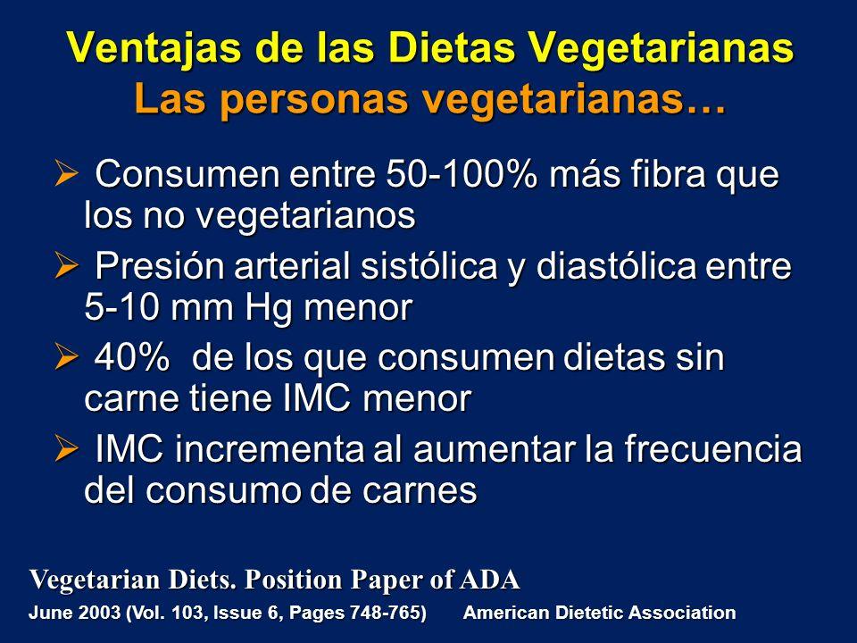 Ventajas de las Dietas Vegetarianas Las personas vegetarianas…