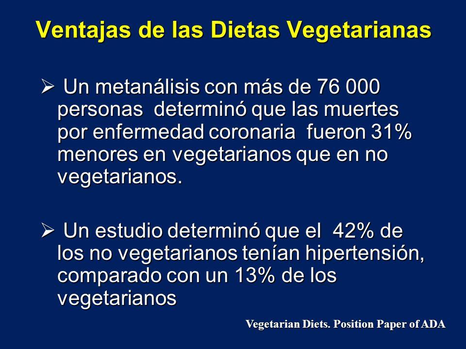 Ventajas de las Dietas Vegetarianas