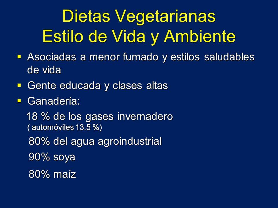 Dietas Vegetarianas Estilo de Vida y Ambiente