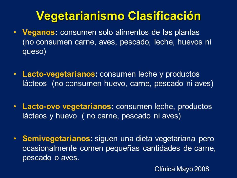 Vegetarianismo Clasificación
