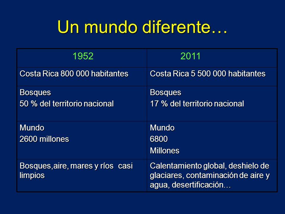 Un mundo diferente… 1952 2011 Costa Rica 800 000 habitantes
