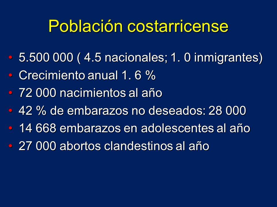 Población costarricense