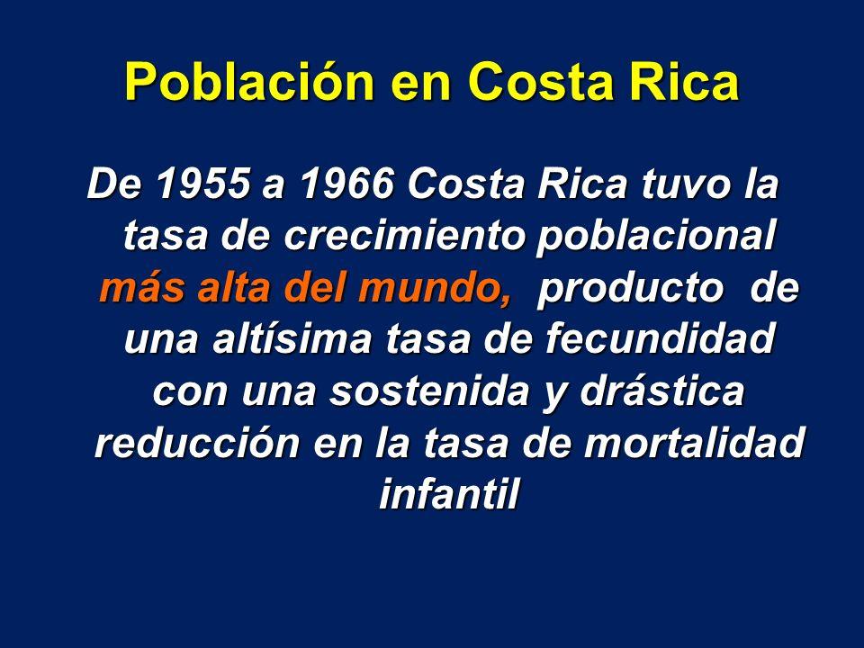 Población en Costa Rica