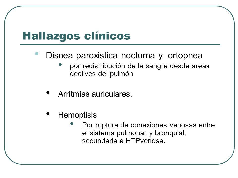 Hallazgos clínicos Disnea paroxistica nocturna y ortopnea