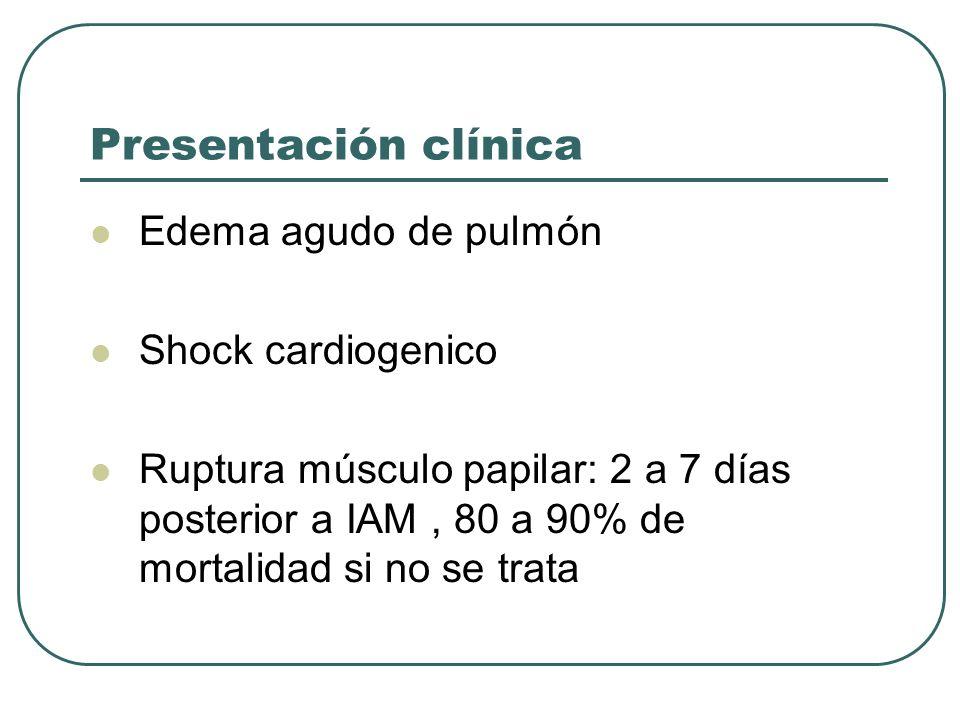 Presentación clínica Edema agudo de pulmón Shock cardiogenico