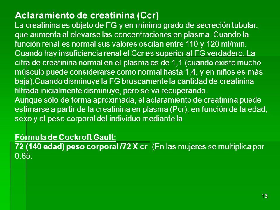 Aclaramiento de creatinina (Ccr)